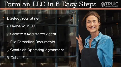 LLC formation and Incorporation Services: Which ones are the best?