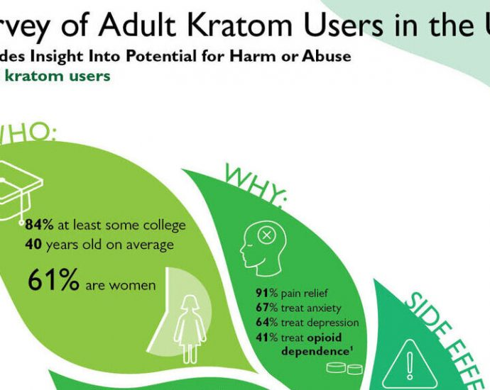 Just How To Enhance At Best Kratom In 60 Minutes